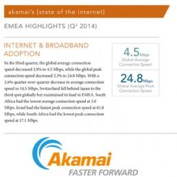 Akamai q3 2014