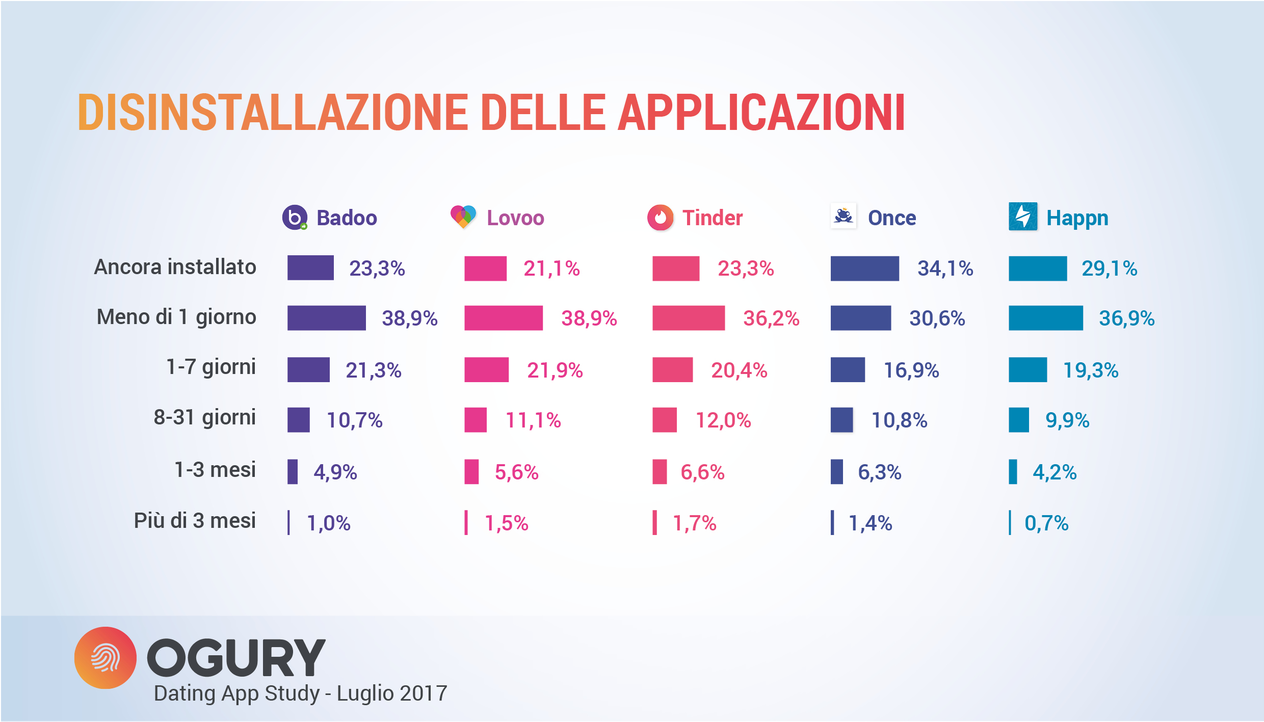 Incontri in America vs. dating in altri paesi
