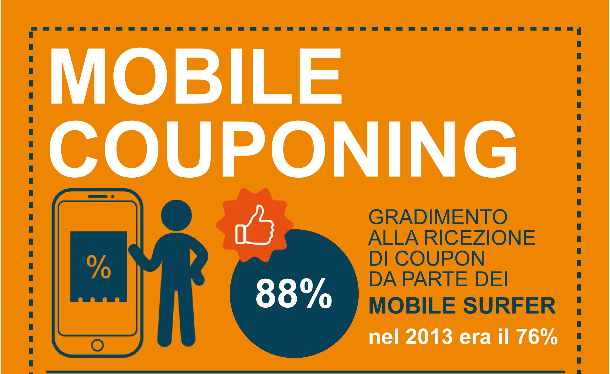 Il marketing del risparmio dai coupon ai codici sconto for Discount del mobile