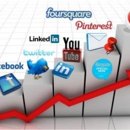 social-media-pmi
