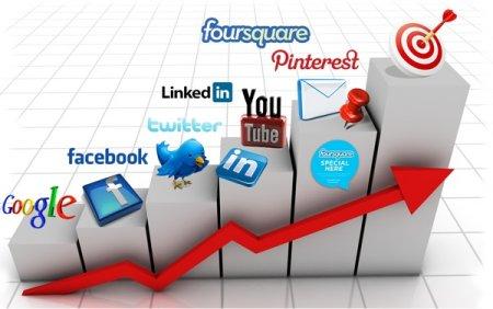 Pmi e Social Media: L'importanza di raccontarsi (bene)