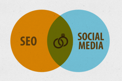 SEO e social media: perché pensare ad una strategia integrata