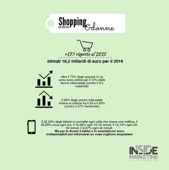 Donne e shopping online: acquistano più degli uomini