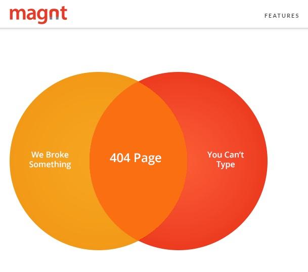errore 404 magnt