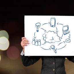 Corporate communication: la sfida della digitalizzazione