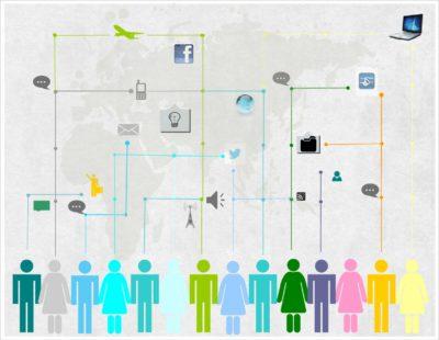 Conversazione vs comunicazione: che scelta per l'azienda?