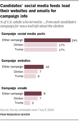 informazione-online-opinioni-politiche