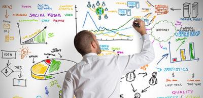 Come creare un piano di marketing B2B efficace