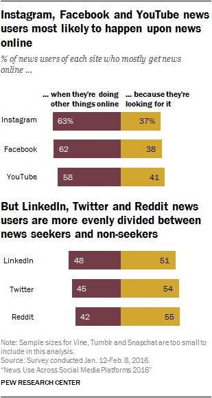 utenti-si-imbattono-informazione-social