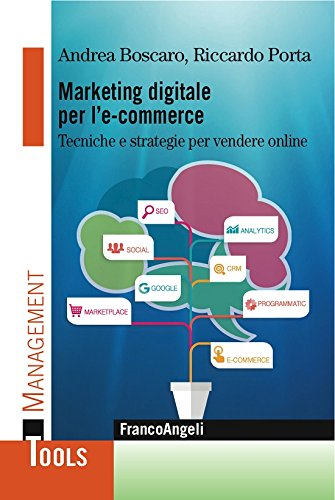 Marketing digitale per l'eCommerce