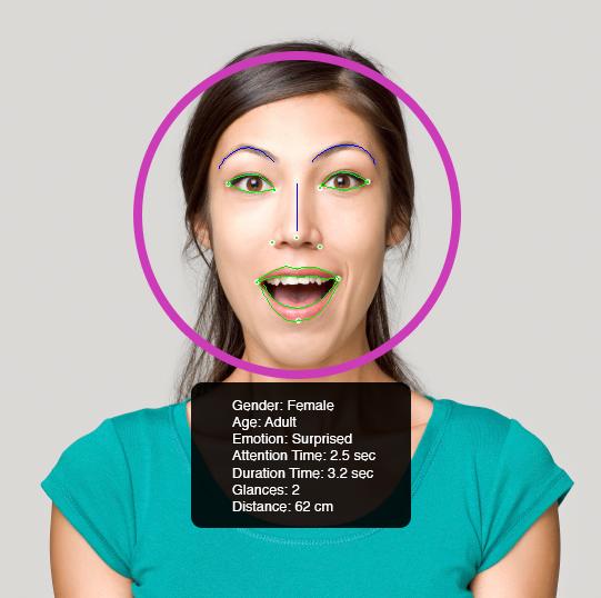 Riconoscere le emozioni dei consumatori dal volto: come cambia il marketing?