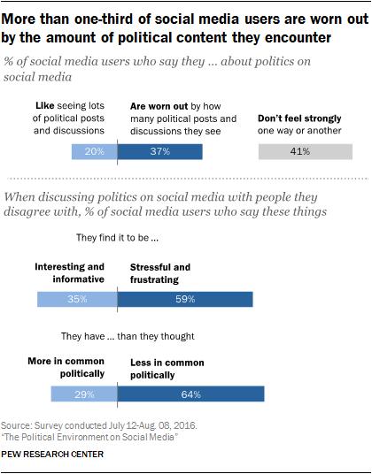 parlare-di-politica-sui-social_1