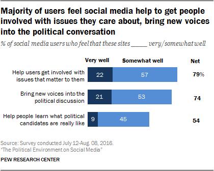 parlare-di-politica-sui-social_6