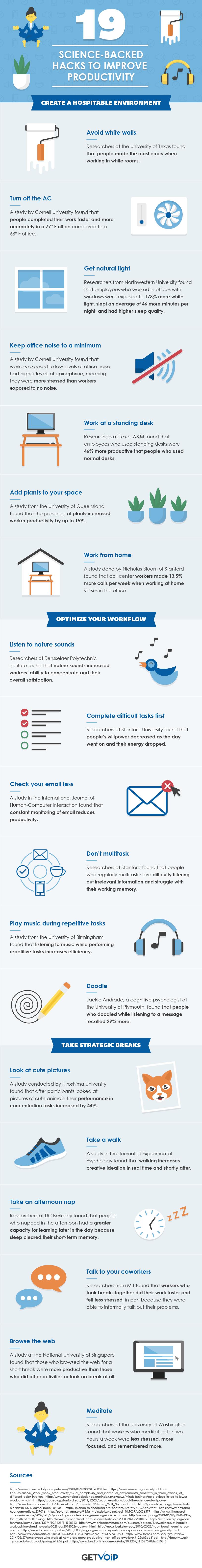 Produttività lavorativa: 19 suggerimenti per ottenere il meglio dai vostri collaboratori