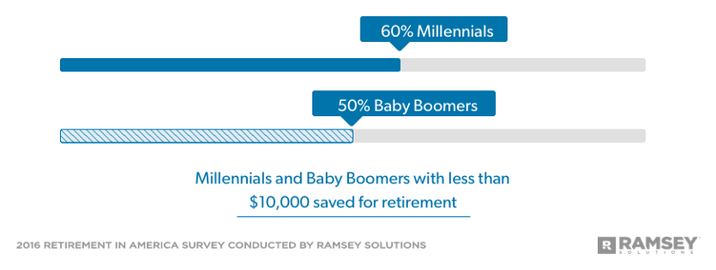 millennial fondo pensione