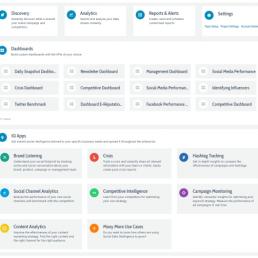 Come ottimizzare le analisi delle conversazioni attraverso un brand monitoring tool