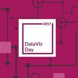 DataViz Day