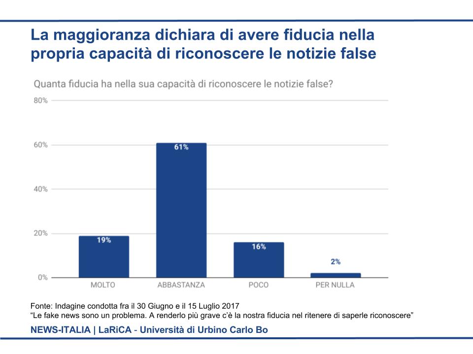 iniziative contro le fake news percezione Italia