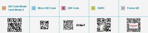 Type of QR code