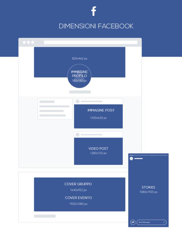 dimensioni-immagini-facebook 2020