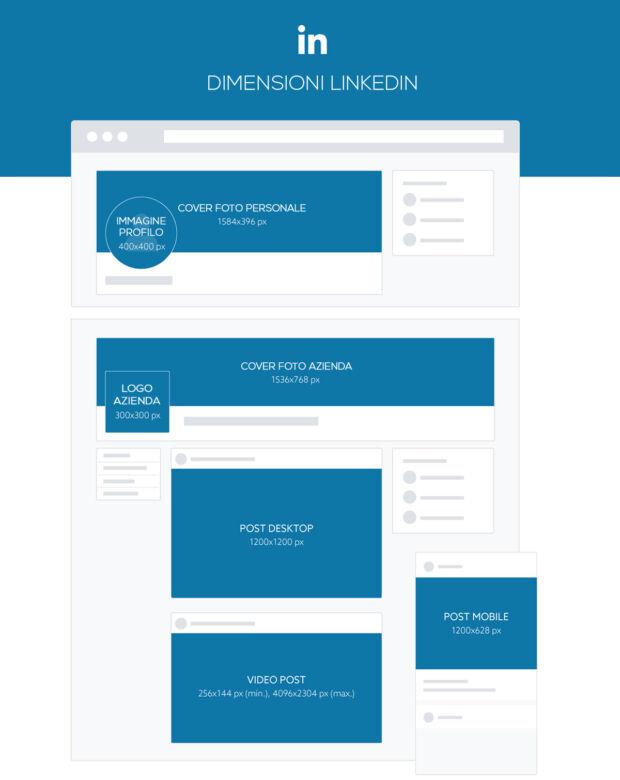 dimensioni-immagini-social-media-linkedin 2020