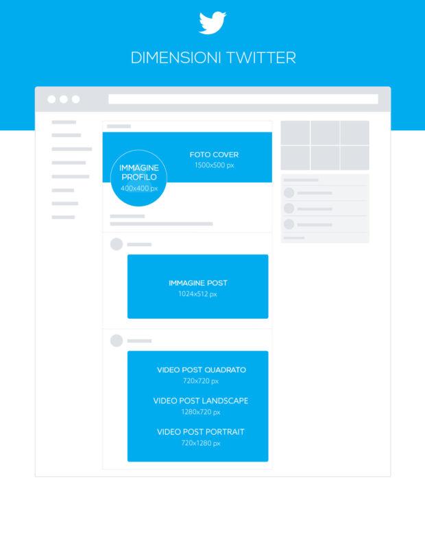 dimensioni-immagini-social-media-twitter 2020