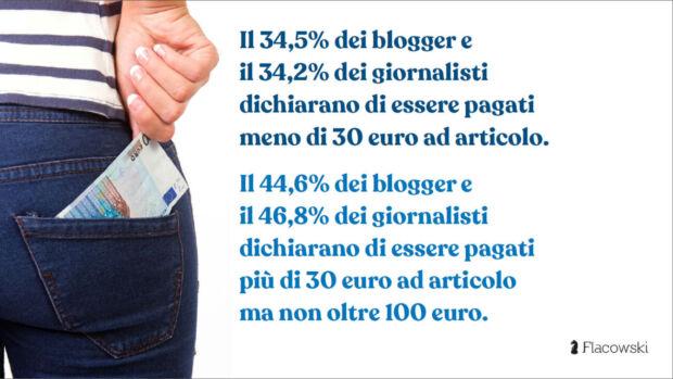 blogger o giornalisti retribuzione