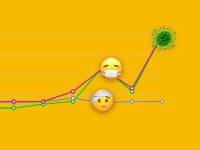 Impatto del coronavirus sull'uso degli emoji: com'è cambiato il modo di comunicare in tempo di pandemia?